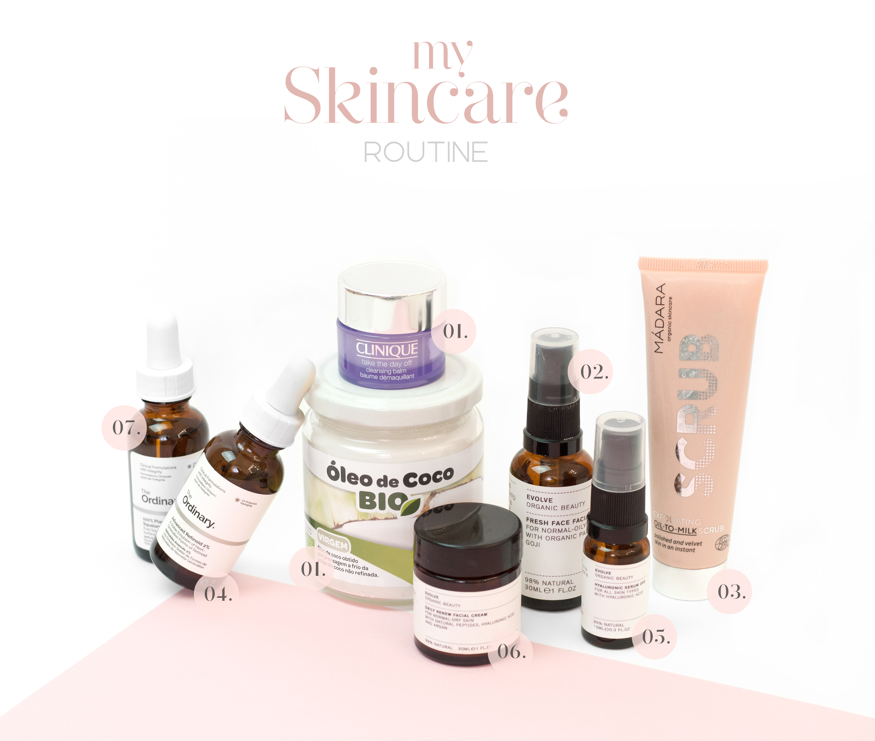 imagem produtos rotina de pele